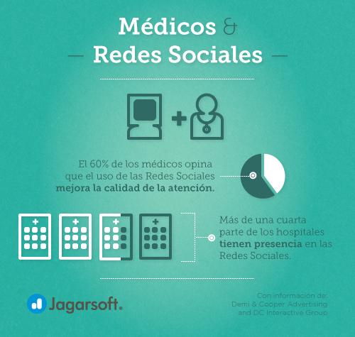 Médicos & Redes Sociales