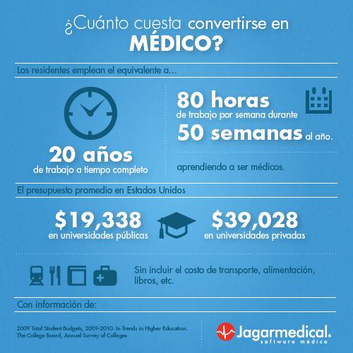 Estudiar Medicina Es Rentable Son Los Médicos Bien Remunerados Por Su Trabajo Blog De Jagarsoft